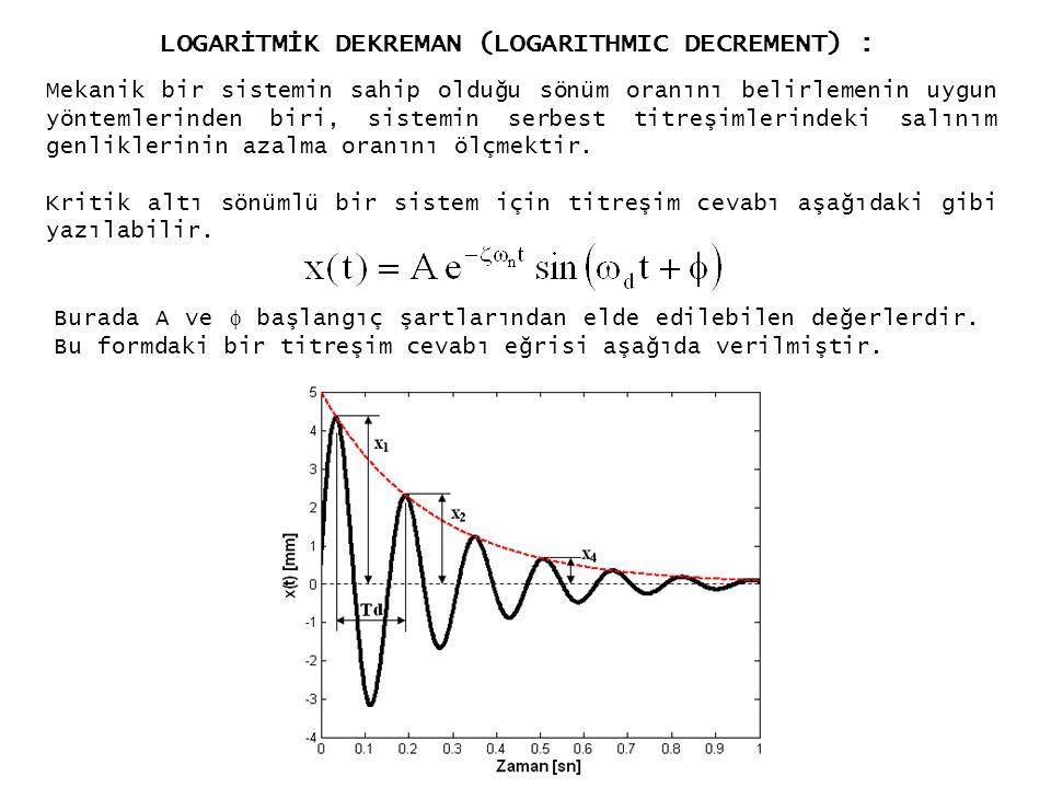 Salınımlı titreşim cevabı üzerinde ard arda gelen iki tepe noktasının birbirine oranının logaritmasını (doğal logaritma) Logatirmik Dekreman (Logarithmic Decrement) olarak tanımlar ve aşağıdaki şekilde ifade edersek Sinüs fonksiyonu için t anındaki değer ile t+T d anındaki değerler eşit olacağı için ifade aşağıdaki şekle dönüşür.