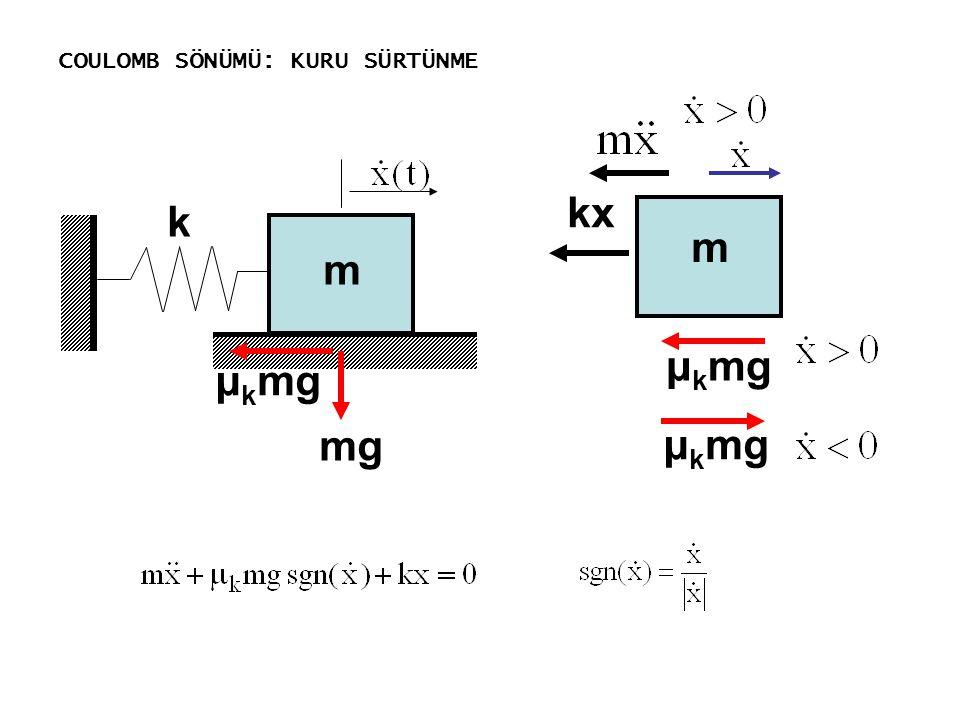 x1x1 x2x2 x -1 x 1 ve x -1 noktalarında kinetik enerji sıfır olacağından, iki nokta arasında kinetik enerjilerde bir fark yoktur.