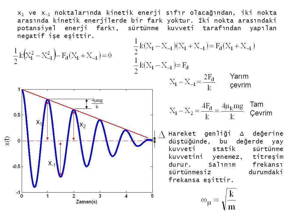 Viskoz Sönümlü Sistemlerde Enerji Yutumu: Harmonik hareket yapan vizkoz sönümlü bir mekanik sistemde bir çevrimde yutulan enerji aşağıdaki şekilde hesaplanabilir.