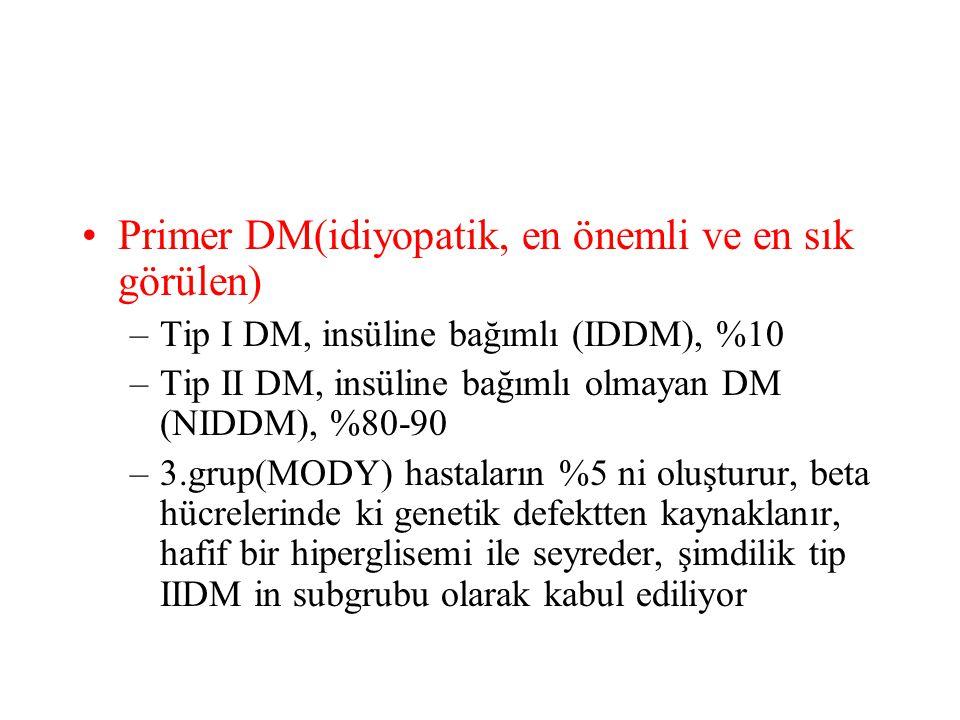 Primer DM(idiyopatik, en önemli ve en sık görülen) –Tip I DM, insüline bağımlı (IDDM), %10 –Tip II DM, insüline bağımlı olmayan DM (NIDDM), %80-90 –3.grup(MODY) hastaların %5 ni oluşturur, beta hücrelerinde ki genetik defektten kaynaklanır, hafif bir hiperglisemi ile seyreder, şimdilik tip IIDM in subgrubu olarak kabul ediliyor