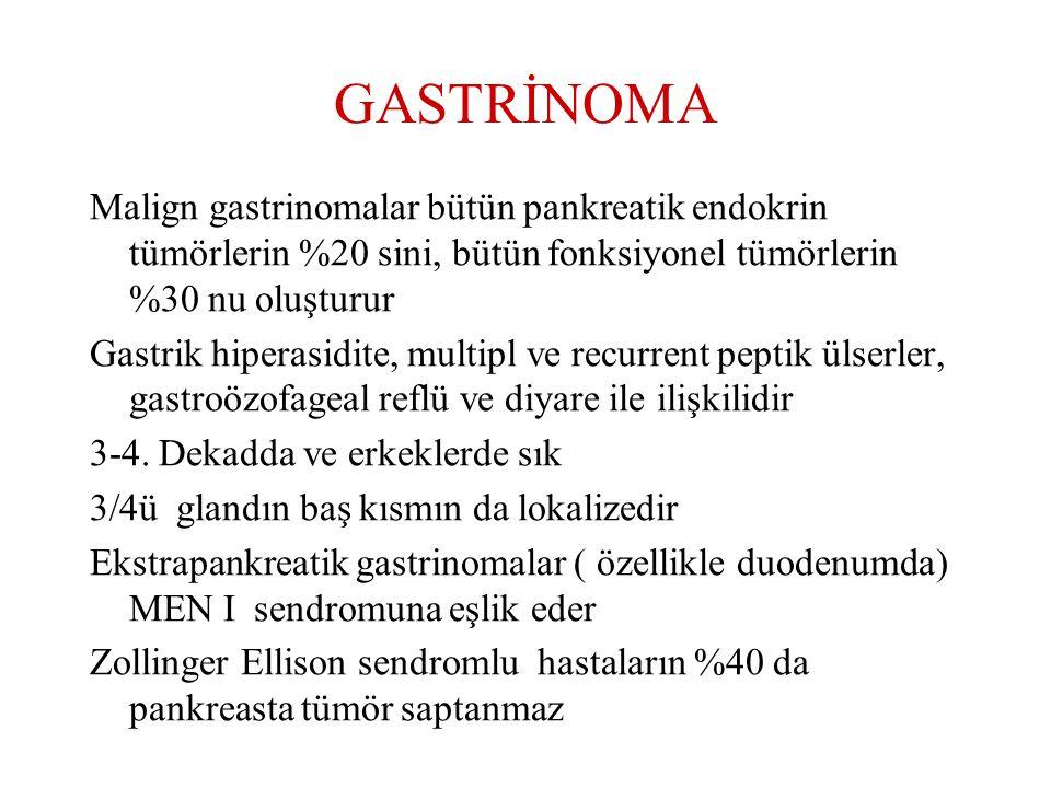 GASTRİNOMA Malign gastrinomalar bütün pankreatik endokrin tümörlerin %20 sini, bütün fonksiyonel tümörlerin %30 nu oluşturur Gastrik hiperasidite, multipl ve recurrent peptik ülserler, gastroözofageal reflü ve diyare ile ilişkilidir 3-4.