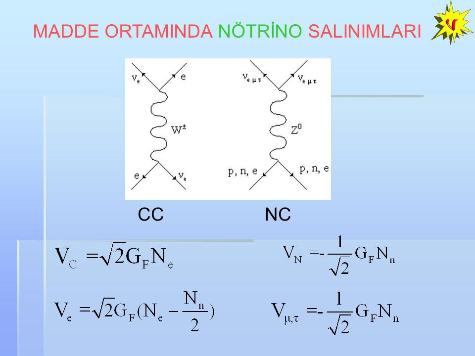 MADDE ORTAMINDA NÖTRİNO SALINIMLARI CCNC