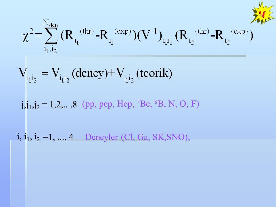 j,j 1,j 2 = 1,2,...,8 (pp, pep, Hep, 7 Be, 8 B, N, O, F) i, i 1, i 2 =1,..., 4 Deneyler (Cl, Ga, SK,SNO),
