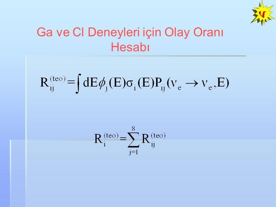 Ga ve Cl Deneyleri için Olay Oranı Hesabı