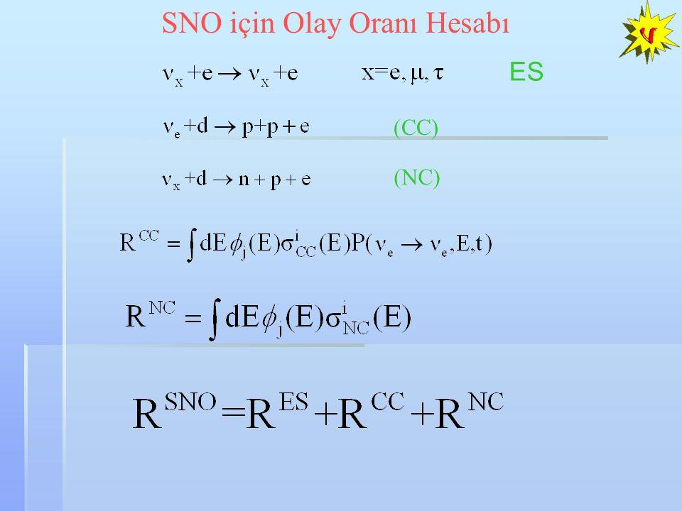 SNO için Olay Oranı Hesabı (CC) (NC) ES