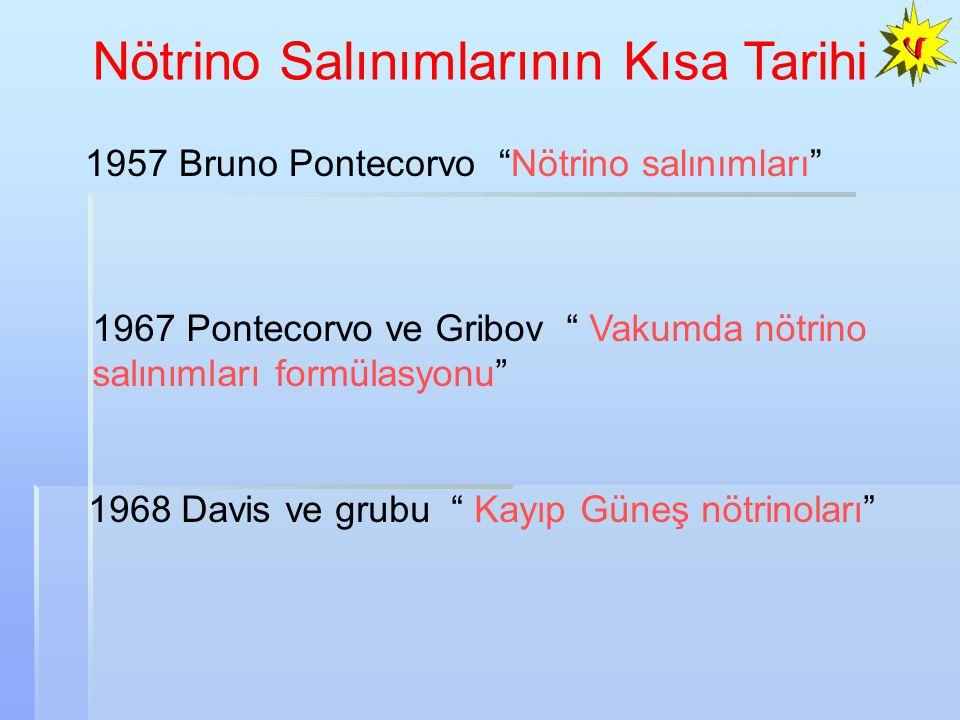 1957 Bruno Pontecorvo Nötrino salınımları 1967 Pontecorvo ve Gribov Vakumda nötrino salınımları formülasyonu 1968 Davis ve grubu Kayıp Güneş nötrinoları Nötrino Salınımlarının Kısa Tarihi