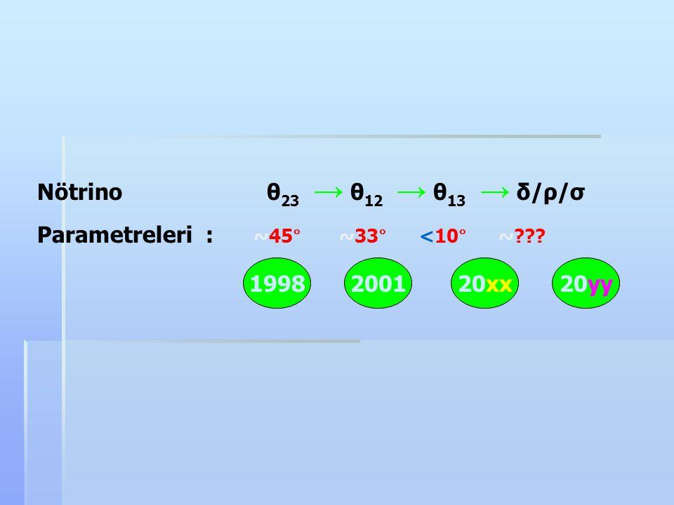 Nötrino θ 23 → θ 12 → θ 13 → δ/ρ/σ Parametreleri : ~45° ~33° <10° ~ 1998200120xx20yy
