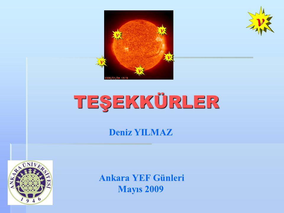 TEŞEKKÜRLER Deniz YILMAZ Ankara YEF Günleri Mayıs 2009