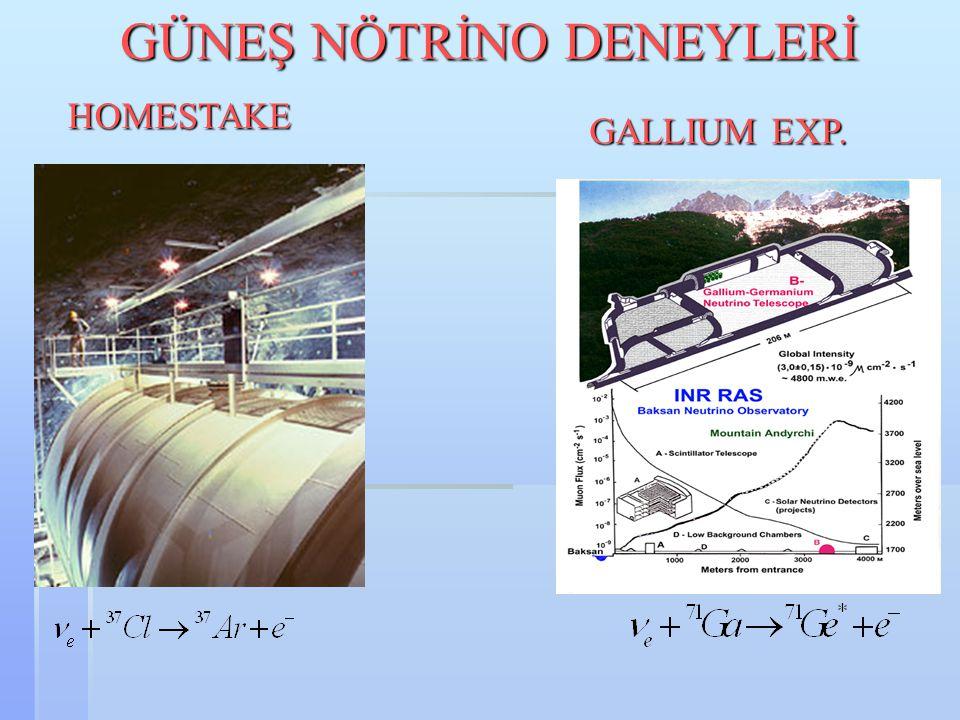 Su Cherenkov Deneyleri SNO (ES) (NC) (CC) (CC) * 1000 ton ağır su * 9600 fotoçoğaltıcı tüp