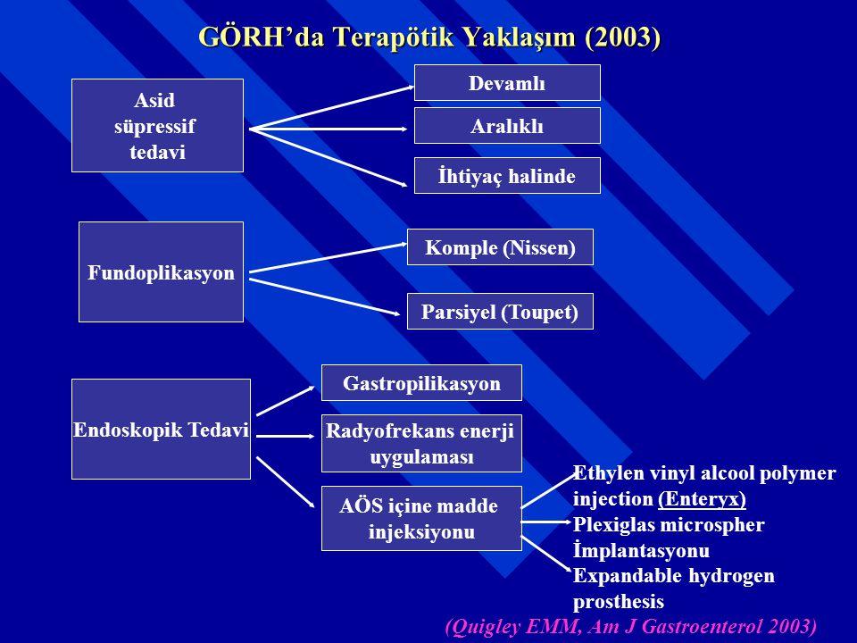 GÖRH'da Terapötik Yaklaşım (2003) Asid süpressif tedavi Devamlı Aralıklı İhtiyaç halinde Fundoplikasyon Komple (Nissen) Parsiyel (Toupet) Endoskopik T