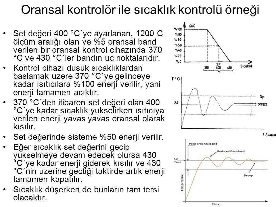 Oransal kontrolör ile sıcaklık kontrolü örneği Set değeri 400 °C´ye ayarlanan, 1200 C ölçüm aralığı olan ve %5 oransal band verilen bir oransal kontrol cihazında 370 °C ve 430 °C´ler bandın uc noktalarıdır.