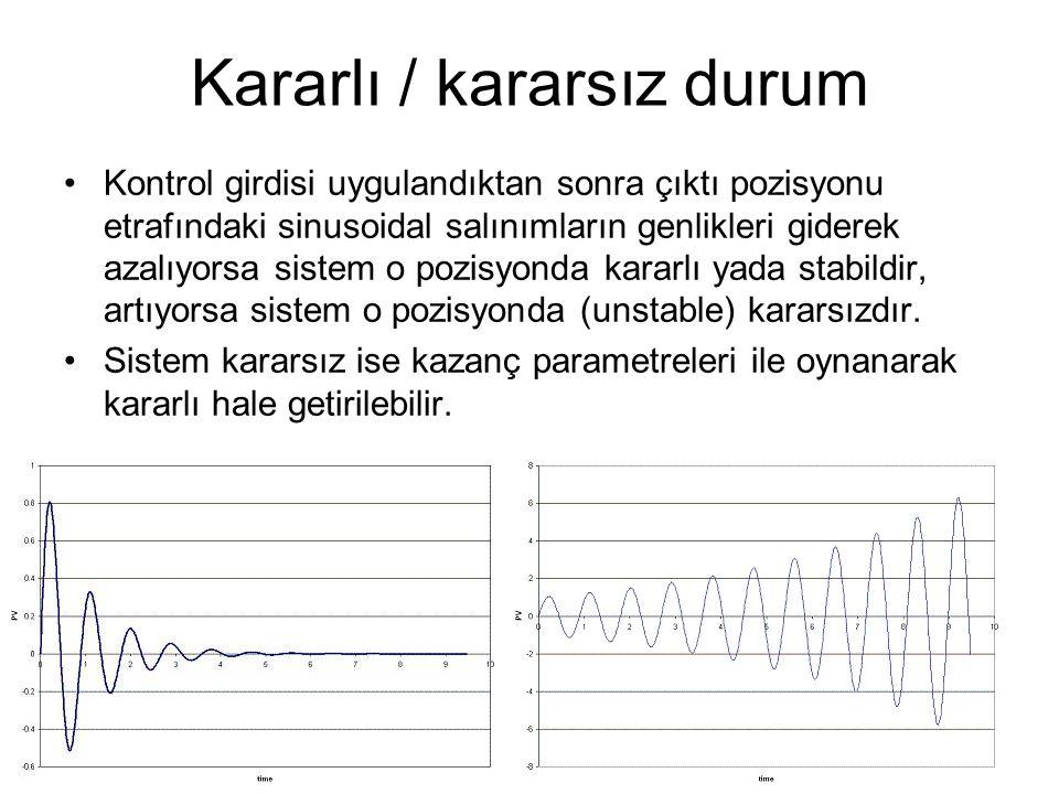 Kararlı / kararsız durum Kontrol girdisi uygulandıktan sonra çıktı pozisyonu etrafındaki sinusoidal salınımların genlikleri giderek azalıyorsa sistem o pozisyonda kararlı yada stabildir, artıyorsa sistem o pozisyonda (unstable) kararsızdır.