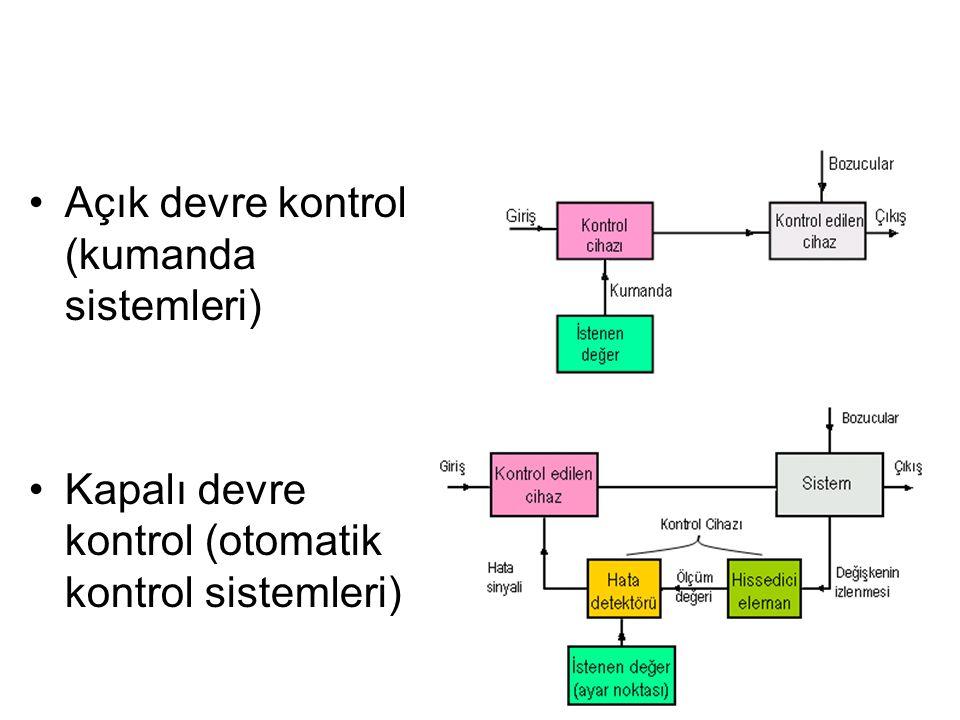Oransal+İntegral (PI) kontrol Oransal kontrolda olusan off-set, manuel veya otomatik olarak kaldırılabilir.