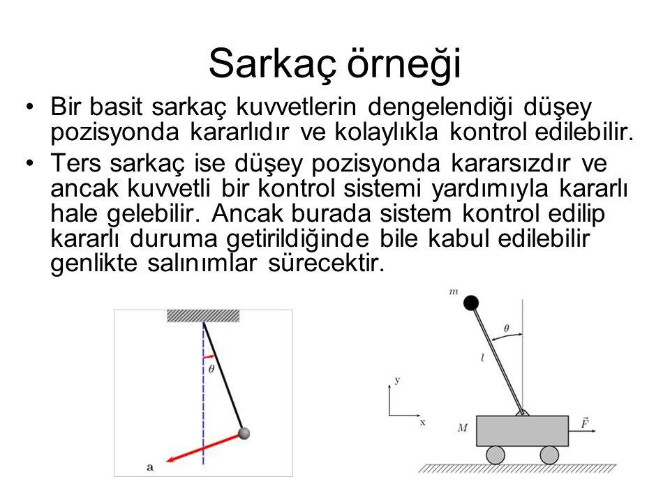 Sarkaç örneği Bir basit sarkaç kuvvetlerin dengelendiği düşey pozisyonda kararlıdır ve kolaylıkla kontrol edilebilir.