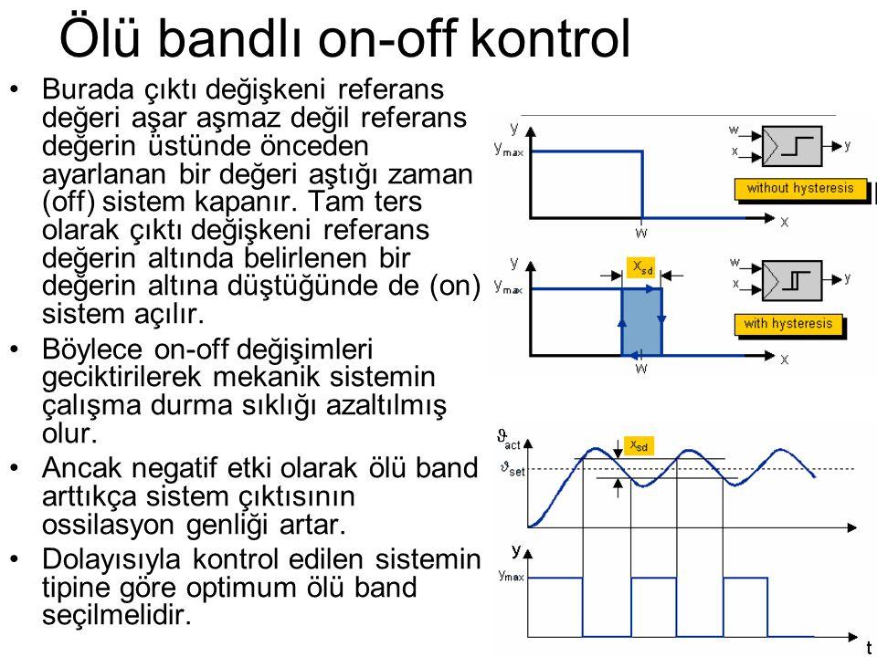 Ölü bandlı on-off kontrol Burada çıktı değişkeni referans değeri aşar aşmaz değil referans değerin üstünde önceden ayarlanan bir değeri aştığı zaman (off) sistem kapanır.