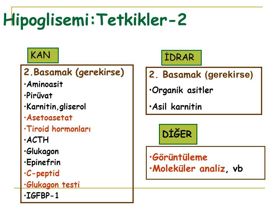 KAN İDRAR 2.Basamak (gerekirse) Aminoasit Pirüvat Karnitin,gliserol Asetoasetat Tiroid hormonları ACTH Glukagon Epinefrin C-peptid Glukagon testi IGFBP-1 2.