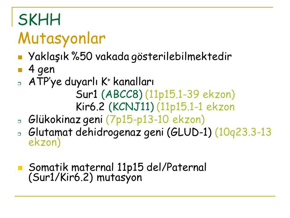 SKHH Mutasyonlar Yaklaşık %50 vakada gösterilebilmektedir 4 gen  ATP'ye duyarlı K + kanalları Sur1 (ABCC8) (11p15.1-39 ekzon) Kir6.2 (KCNJ11) (11p15.1-1 ekzon  Glükokinaz geni (7p15-p13-10 ekzon)  Glutamat dehidrogenaz geni (GLUD-1) (10q23.3-13 ekzon) Somatik maternal 11p15 del/Paternal (Sur1/Kir6.2) mutasyon