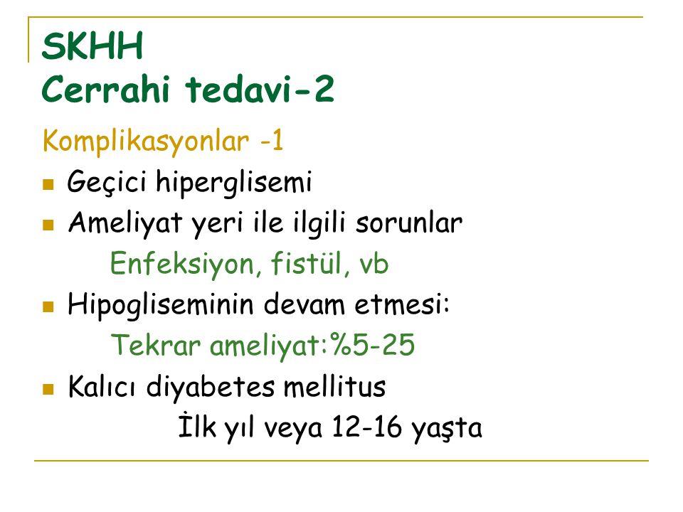 SKHH Cerrahi tedavi-2 Komplikasyonlar -1 Geçici hiperglisemi Ameliyat yeri ile ilgili sorunlar Enfeksiyon, fistül, vb Hipogliseminin devam etmesi: Tekrar ameliyat:%5-25 Kalıcı diyabetes mellitus İlk yıl veya 12-16 yaşta
