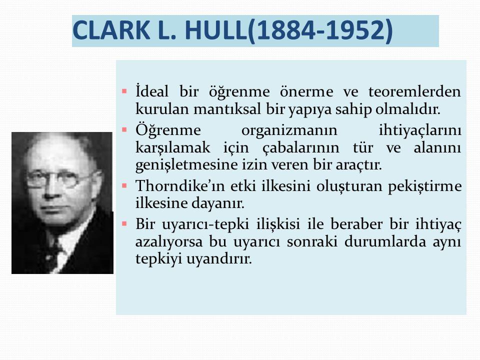 CLARK L. HULL(1884-1952)  İdeal bir öğrenme önerme ve teoremlerden kurulan mantıksal bir yapıya sahip olmalıdır.  Öğrenme organizmanın ihtiyaçlarını