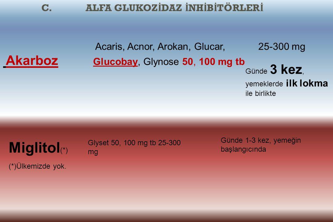 Acaris, Acnor, Arokan, Glucar, 25-300 mg Akarboz Glucobay, Glynose 50, 100 mg tb Günde 3 kez, yemeklerde ilk lokma ile birlikte Miglitol (*) Glyset 50, 100 mg tb 25-300 mg Günde 1-3 kez, yemeğin başlangıcında (*)Ülkemizde yok.