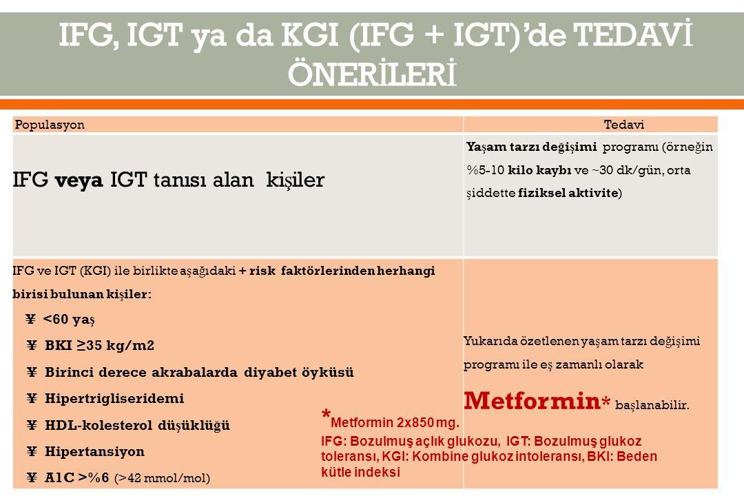 PopulasyonTedavi IFG veya IGT tanısı alan ki ş iler Ya ş am tarzı de ğ i ş imi programı (örne ğ in %5-10 kilo kaybı ve ~30 dk/gün, orta ş iddette fiziksel aktivite) IFG ve IGT (KGI) ile birlikte a ş a ğ ıdaki + risk faktörlerinden herhangi birisi bulunan ki ş iler: ¥ <60 ya ş ¥ BKI ≥35 kg/m2 ¥ Birinci derece akrabalarda diyabet öyküsü ¥ Hipertrigliseridemi ¥ HDL-kolesterol dü ş üklü ğ ü ¥ Hipertansiyon ¥ A1C >%6 (>42 mmol/mol) Yukarıda özetlenen ya ş am tarzı de ğ i ş imi programı ile e ş zamanlı olarak Metformin * ba ş lanabilir.