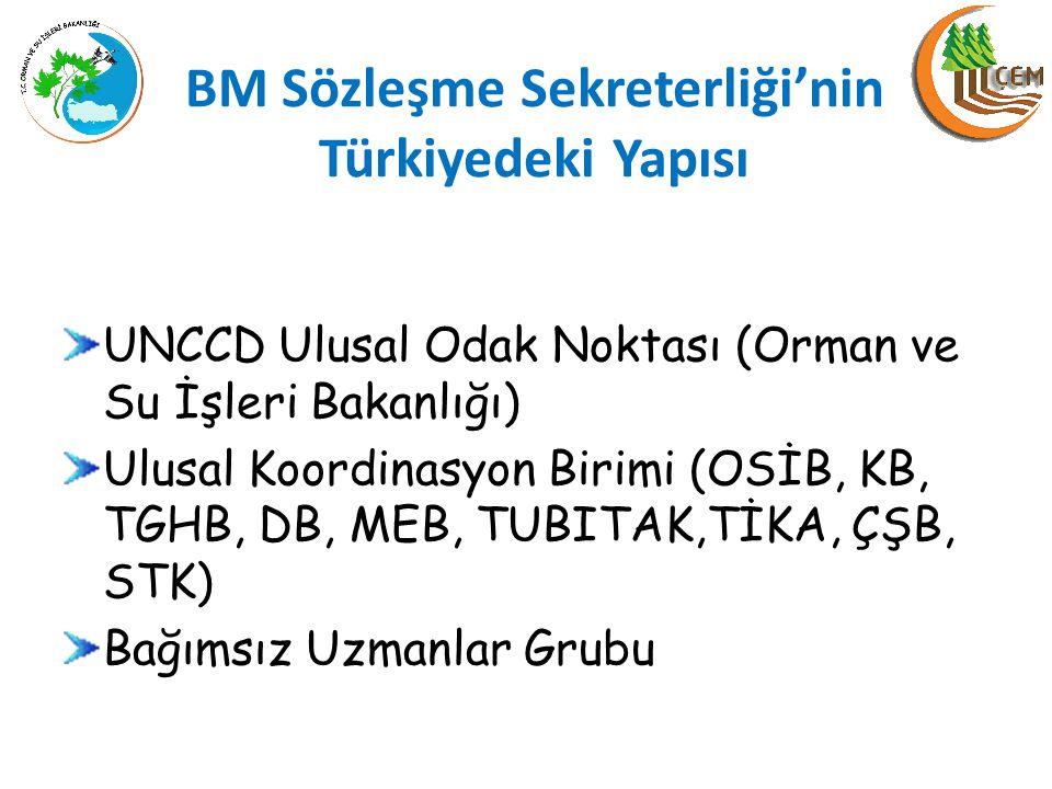 BM Sözleşme Sekreterliği'nin Türkiyedeki Yapısı UNCCD Ulusal Odak Noktası (Orman ve Su İşleri Bakanlığı) Ulusal Koordinasyon Birimi (OSİB, KB, TGHB, D