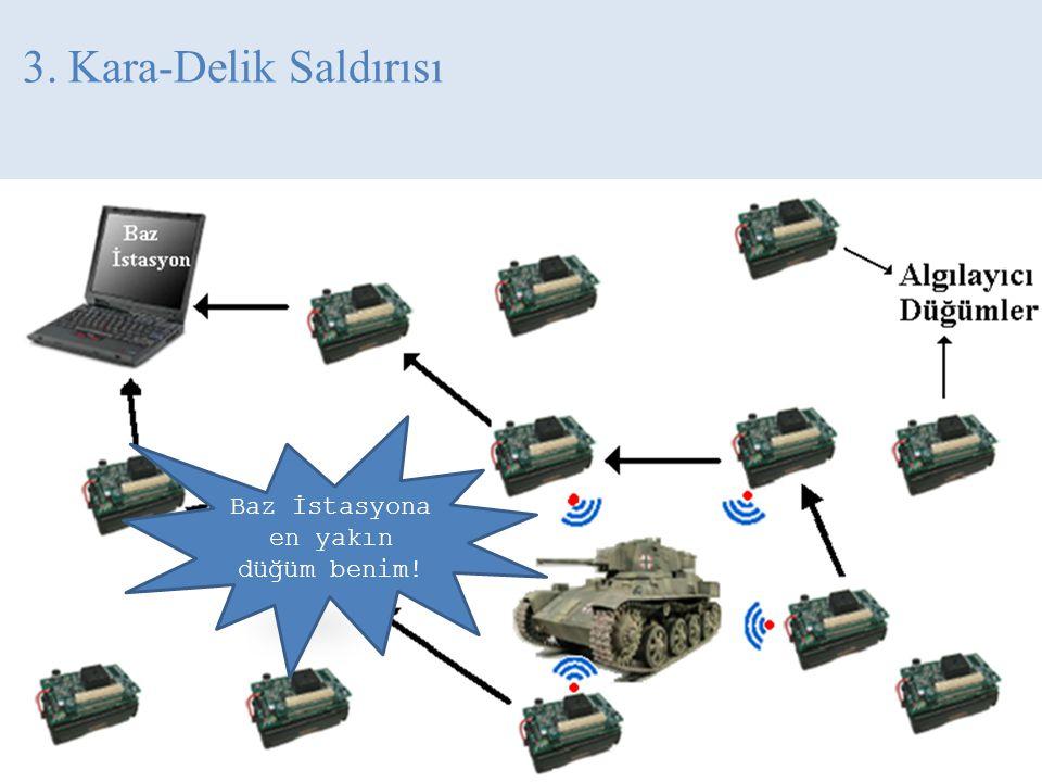 3. Kara-Delik Saldırısı Baz İstasyona en yakın düğüm benim!