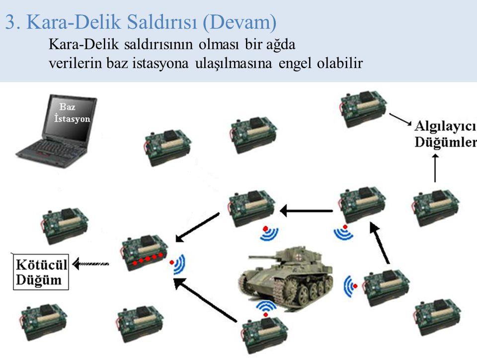 3. Kara-Delik Saldırısı (Devam) Kara-Delik saldırısının olması bir ağda verilerin baz istasyona ulaşılmasına engel olabilir