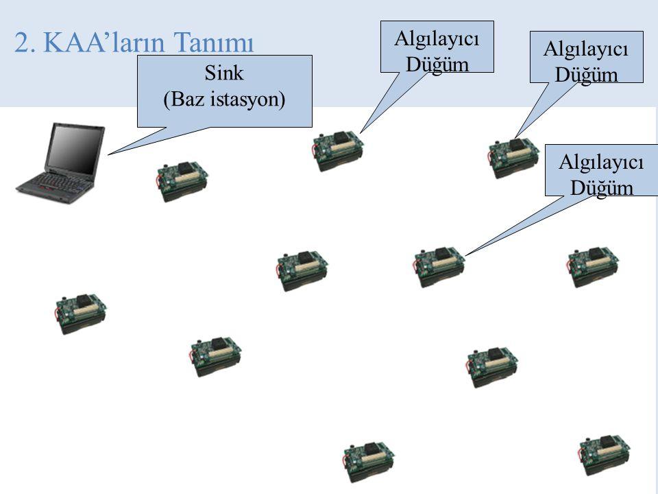 2. KAA'ların Tanımı Algılayıcı Düğüm Sink (Baz istasyon) Algılayıcı Düğüm