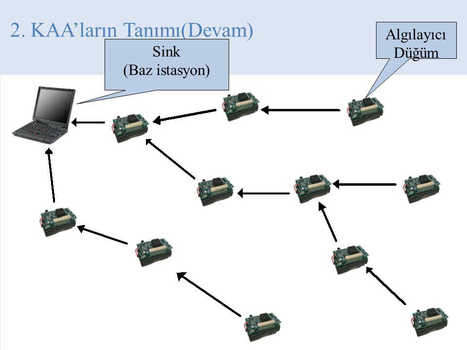 2. KAA'ların Tanımı(Devam) Algılayıcı Düğüm Sink (Baz istasyon)