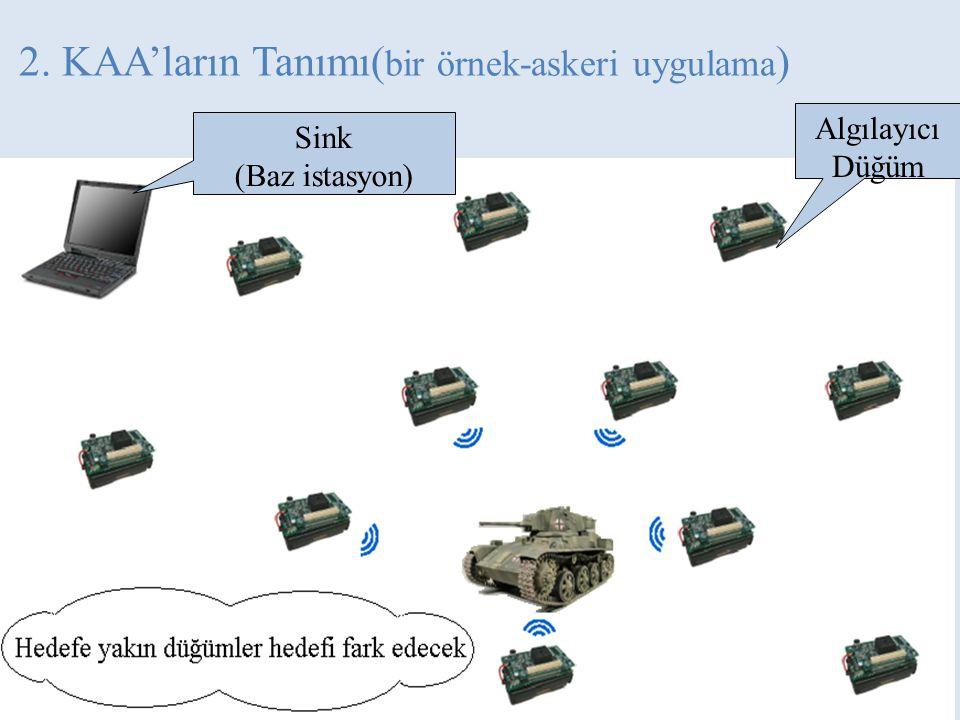 2. KAA'ların Tanımı( bir örnek-askeri uygulama ) Sink (Baz istasyon) Algılayıcı Düğüm