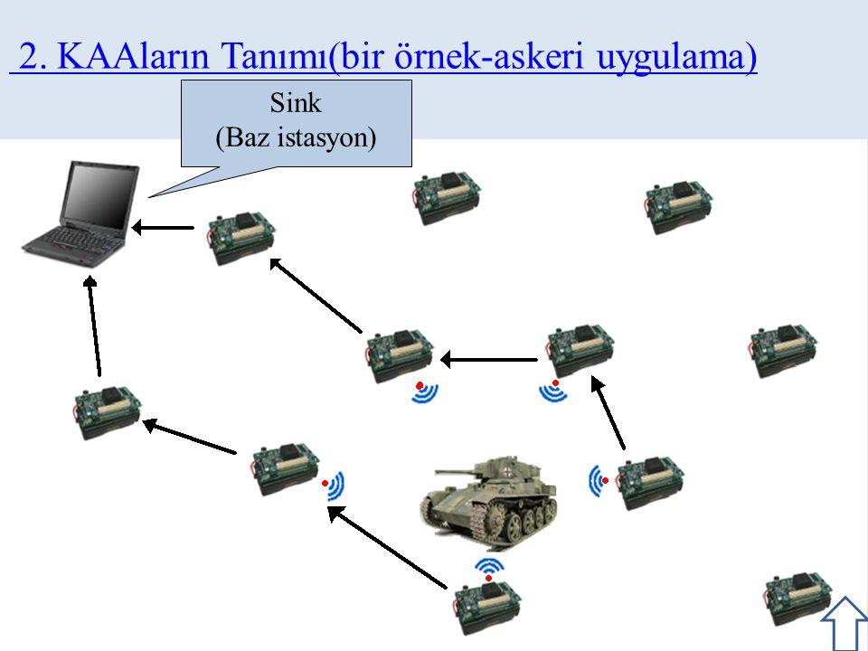 2. KAAların Tanımı(bir örnek-askeri uygulama) Sink (Baz istasyon)