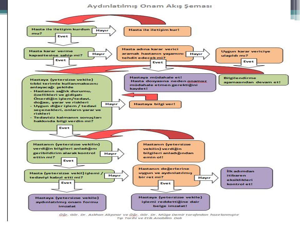 Kapasite Kapasite belirli bir kararın sonuçlarını anlama becerisi olarak tanımlanabilir.
