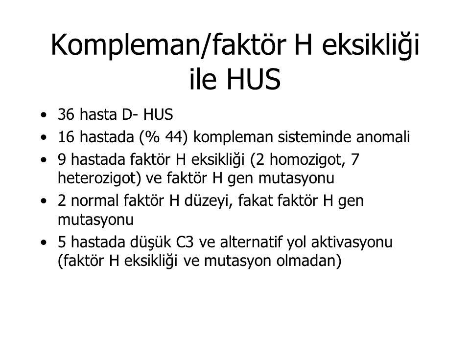 Kompleman/faktör H eksikliği ile HUS 36 hasta D- HUS 16 hastada (% 44) kompleman sisteminde anomali 9 hastada faktör H eksikliği (2 homozigot, 7 heterozigot) ve faktör H gen mutasyonu 2 normal faktör H düzeyi, fakat faktör H gen mutasyonu 5 hastada düşük C3 ve alternatif yol aktivasyonu (faktör H eksikliği ve mutasyon olmadan)