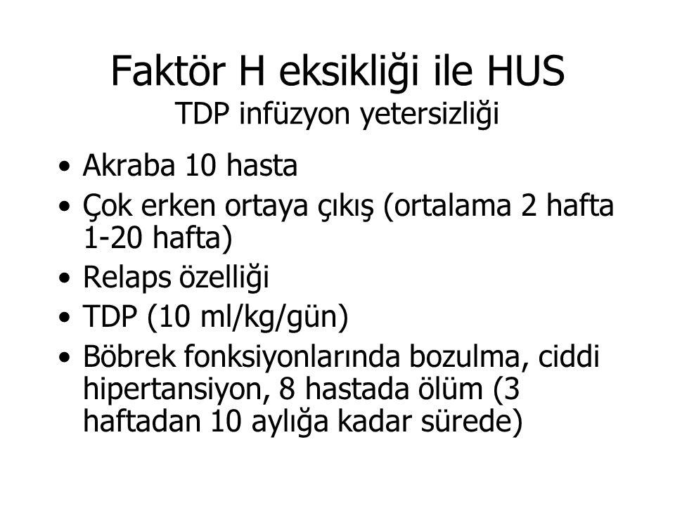 Faktör H eksikliği ile HUS TDP infüzyon yetersizliği Akraba 10 hasta Çok erken ortaya çıkış (ortalama 2 hafta 1-20 hafta) Relaps özelliği TDP (10 ml/kg/gün) Böbrek fonksiyonlarında bozulma, ciddi hipertansiyon, 8 hastada ölüm (3 haftadan 10 aylığa kadar sürede)