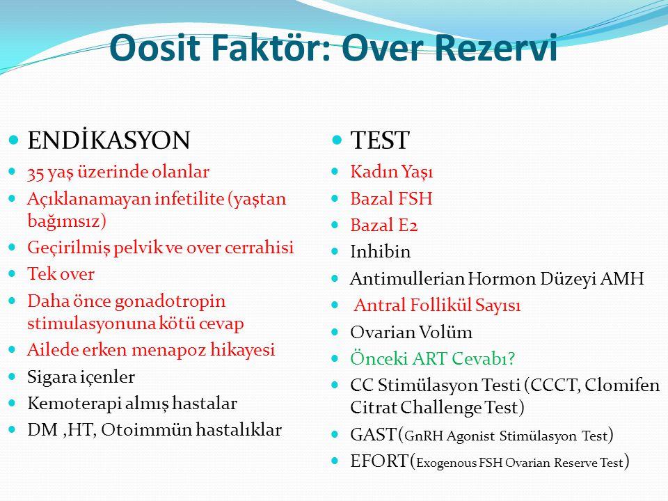 Oosit Faktör: Over Rezervi ENDİKASYON 35 yaş üzerinde olanlar Açıklanamayan infetilite (yaştan bağımsız) Geçirilmiş pelvik ve over cerrahisi Tek over