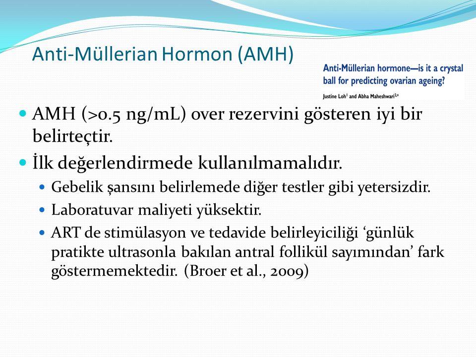 Anti-Müllerian Hormon (AMH) AMH (>0.5 ng/mL) over rezervini gösteren iyi bir belirteçtir. İlk değerlendirmede kullanılmamalıdır. Gebelik şansını belir