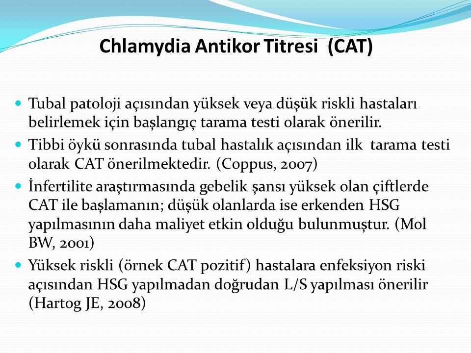 Chlamydia Antikor Titresi (CAT) Tubal patoloji açısından yüksek veya düşük riskli hastaları belirlemek için başlangıç tarama testi olarak önerilir. Ti