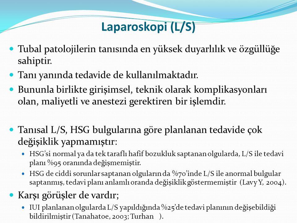 Laparoskopi (L/S) Tubal patolojilerin tanısında en yüksek duyarlılık ve özgüllüğe sahiptir.