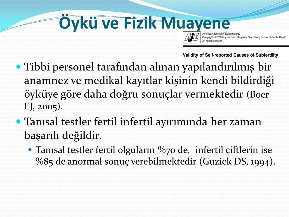 Oosit Faktör: Ovulasyon Tespiti Öykü: düzenli siklus ve premenstrüel belirtilerde ovulasyon %95 olur.