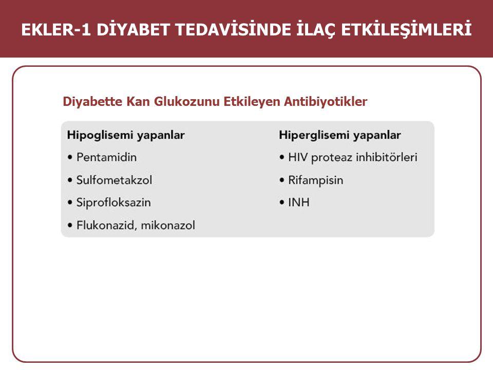 EKLER-1 DİYABET TEDAVİSİNDE İLAÇ ETKİLEŞİMLERİ Diyabette Kan Glukozunu Etkileyen Antibiyotikler