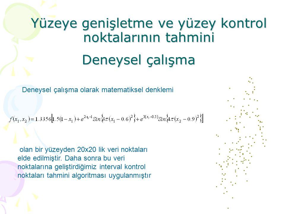 Deneysel çalışma Deneysel çalışma olarak matematiksel denklemi olan bir yüzeyden 20x20 lik veri noktaları elde edilmiştir. Daha sonra bu veri noktalar