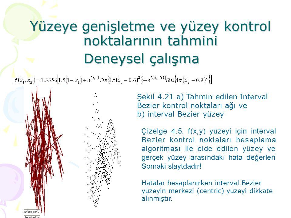 Deneysel çalışma Yüzeye genişletme ve yüzey kontrol noktalarının tahmini Şekil 4.21 a) Tahmin edilen Interval Bezier kontrol noktaları ağı ve b) inter