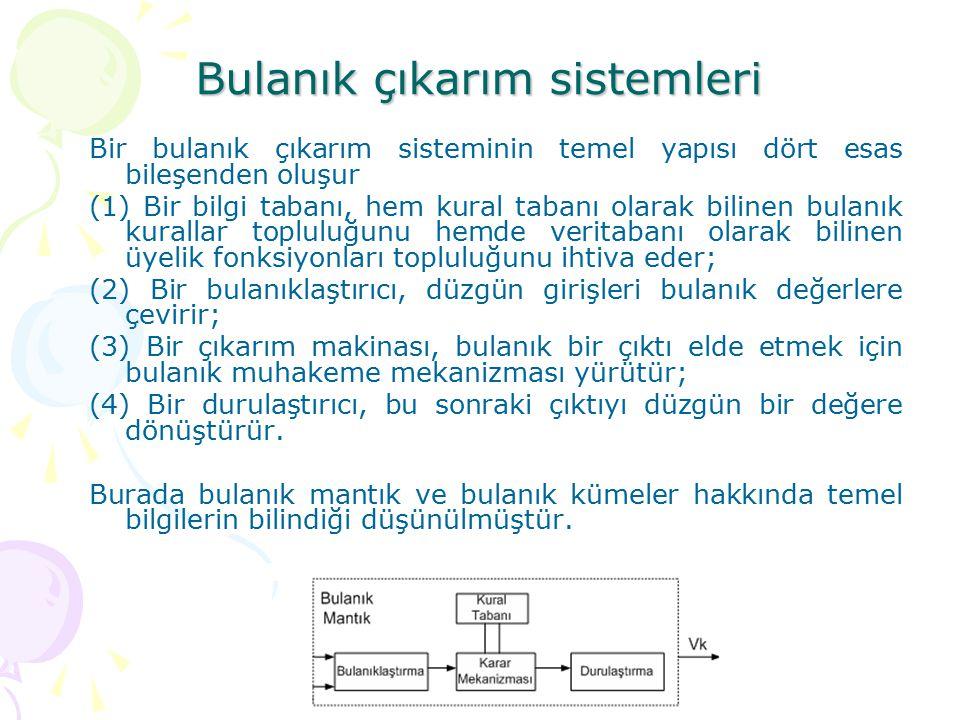 Bulanık çıkarım sistemleri Bir bulanık çıkarım sisteminin temel yapısı dört esas bileşenden oluşur (1) Bir bilgi tabanı, hem kural tabanı olarak bilin