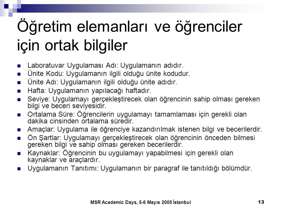 MSR Academic Days, 5-6 Mayıs 2005 İstanbul13 Öğretim elemanları ve öğrenciler için ortak bilgiler Laboratuvar Uygulaması Adı: Uygulamanın adıdır. Ünit