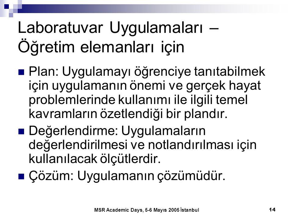 MSR Academic Days, 5-6 Mayıs 2005 İstanbul14 Laboratuvar Uygulamaları – Öğretim elemanları için Plan: Uygulamayı öğrenciye tanıtabilmek için uygulaman