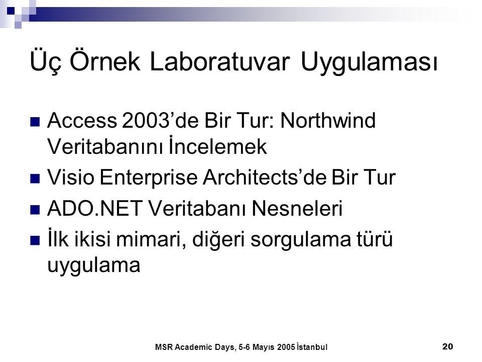 MSR Academic Days, 5-6 Mayıs 2005 İstanbul20 Üç Örnek Laboratuvar Uygulaması Access 2003'de Bir Tur: Northwind Veritabanını İncelemek Visio Enterprise