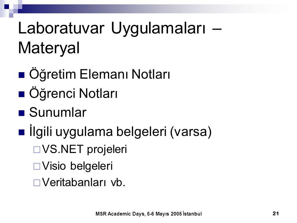 MSR Academic Days, 5-6 Mayıs 2005 İstanbul21 Laboratuvar Uygulamaları – Materyal Öğretim Elemanı Notları Öğrenci Notları Sunumlar İlgili uygulama belg