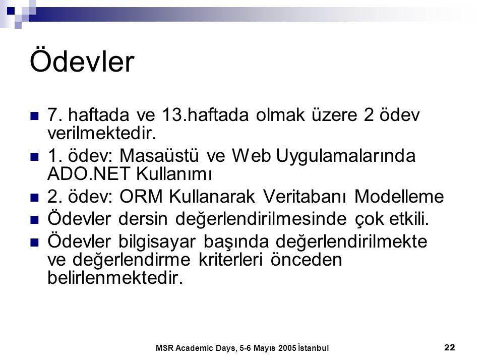 MSR Academic Days, 5-6 Mayıs 2005 İstanbul22 Ödevler 7. haftada ve 13.haftada olmak üzere 2 ödev verilmektedir. 1. ödev: Masaüstü ve Web Uygulamaların