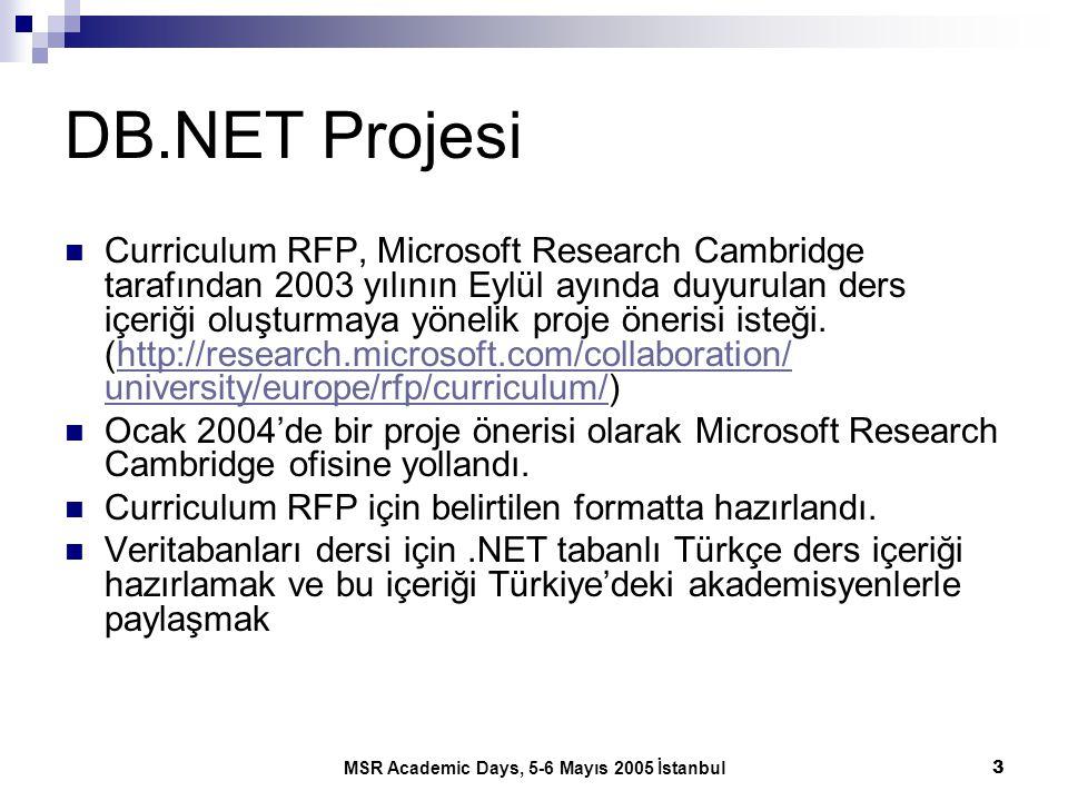 MSR Academic Days, 5-6 Mayıs 2005 İstanbul3 DB.NET Projesi Curriculum RFP, Microsoft Research Cambridge tarafından 2003 yılının Eylül ayında duyurulan